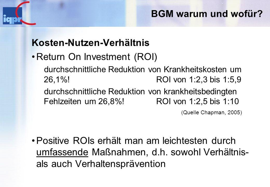 BGM warum und wofür? Kosten-Nutzen-Verhältnis Return On Investment (ROI) durchschnittliche Reduktion von Krankheitskosten um 26,1%! ROI von 1:2,3 bis