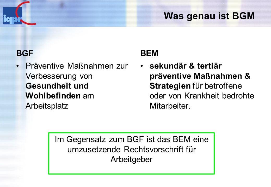 BGF Präventive Maßnahmen zur Verbesserung von Gesundheit und Wohlbefinden am Arbeitsplatz BEM sekundär & tertiär präventive Maßnahmen & Strategien für