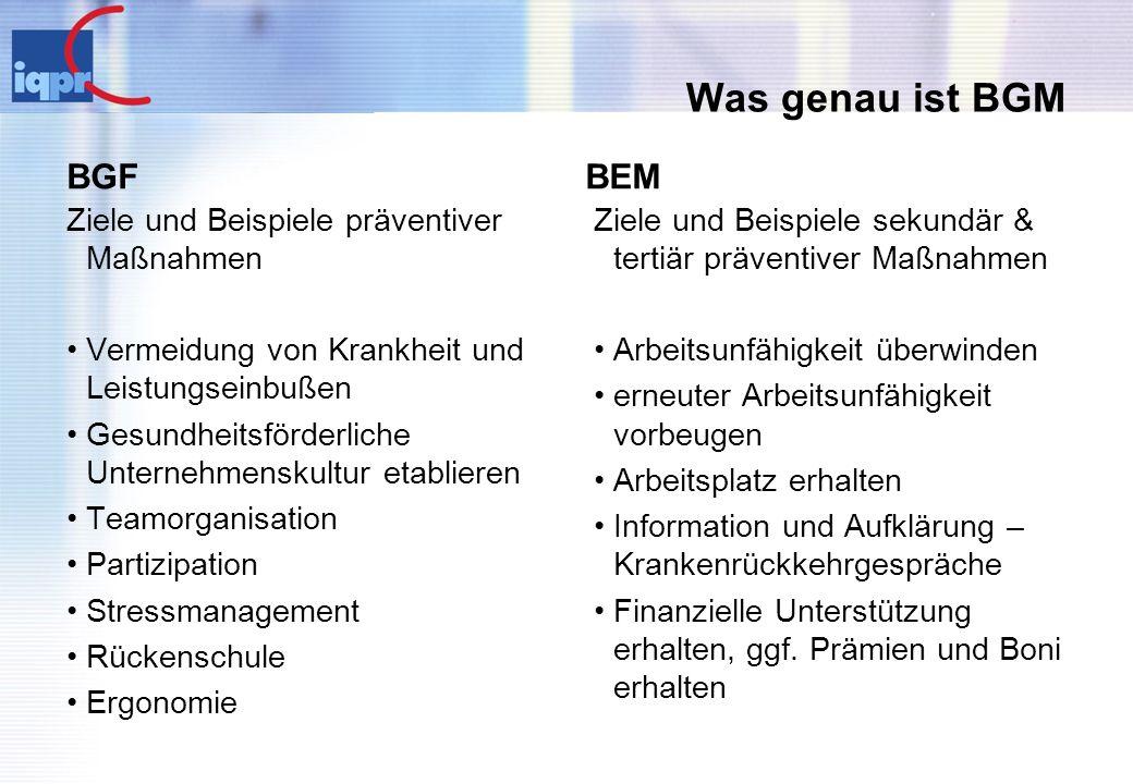Was genau ist BGM § 84 Abs.2 Sind Beschäftigte innerhalb eines Jahres länger als sechs Wochen ununterbrochen oder wiederholt arbeitsunfähig, klärt der Arbeitgeber mit der zuständigen Interessenvertretung im Sinne des § 93, bei schwerbehinderten Menschen außerdem mit der Schwerbehindertenvertretung, mit Zustimmung und Beteiligung der betroffenen Person die Möglichkeiten, wie die Arbeitsunfähigkeit möglichst überwunden werden und mit welchen Leistungen oder Hilfen erneuter Arbeitsunfähigkeit vorgebeugt und der Arbeitsplatz erhalten werden kann § 84 Abs.3 Die Rehabilitationsträger und die Integrationsämter können Arbeitgeber, die ein betriebliches Eingliederungsmanagement einführen, durch Prämien oder einen Bonus fördern Gesetzeslage BEM SGB IX