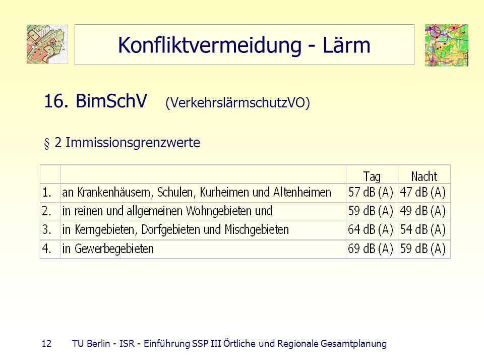 12 TU Berlin - ISR - Einführung SSP III Örtliche und Regionale Gesamtplanung Konfliktvermeidung - Lärm 16. BimSchV (VerkehrslärmschutzVO) § 2 Immissio