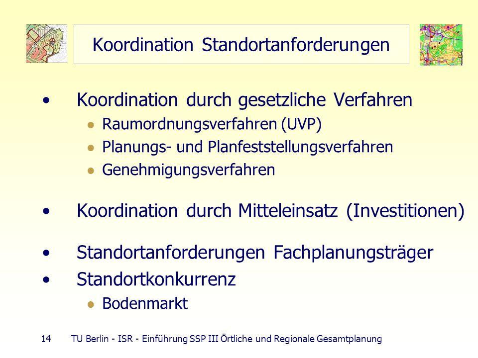 14 TU Berlin - ISR - Einführung SSP III Örtliche und Regionale Gesamtplanung Koordination Standortanforderungen Koordination durch gesetzliche Verfahren Raumordnungsverfahren (UVP) Planungs- und Planfeststellungsverfahren Genehmigungsverfahren Koordination durch Mitteleinsatz (Investitionen) Standortanforderungen Fachplanungsträger Standortkonkurrenz Bodenmarkt