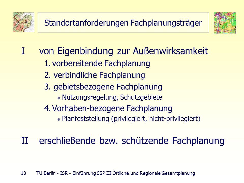 18 TU Berlin - ISR - Einführung SSP III Örtliche und Regionale Gesamtplanung Standortanforderungen Fachplanungsträger Ivon Eigenbindung zur Außenwirks