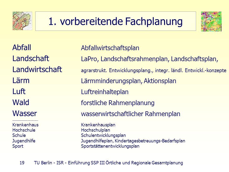 19 TU Berlin - ISR - Einführung SSP III Örtliche und Regionale Gesamtplanung 1. vorbereitende Fachplanung Abfall Abfallwirtschaftsplan Landschaft LaPr