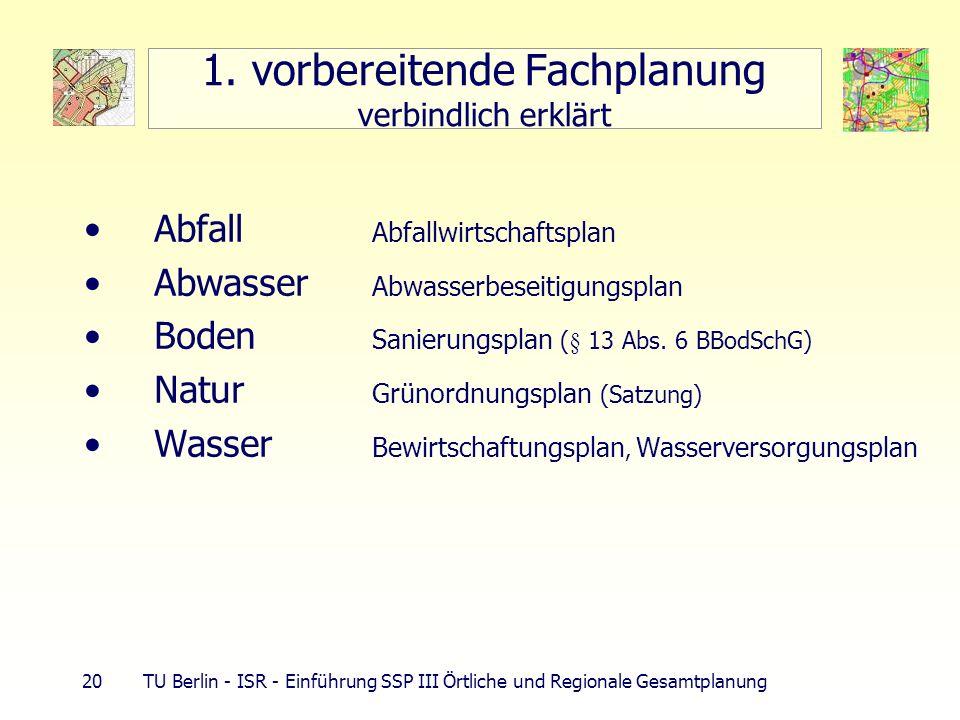 20 TU Berlin - ISR - Einführung SSP III Örtliche und Regionale Gesamtplanung 1. vorbereitende Fachplanung verbindlich erklärt Abfall Abfallwirtschafts