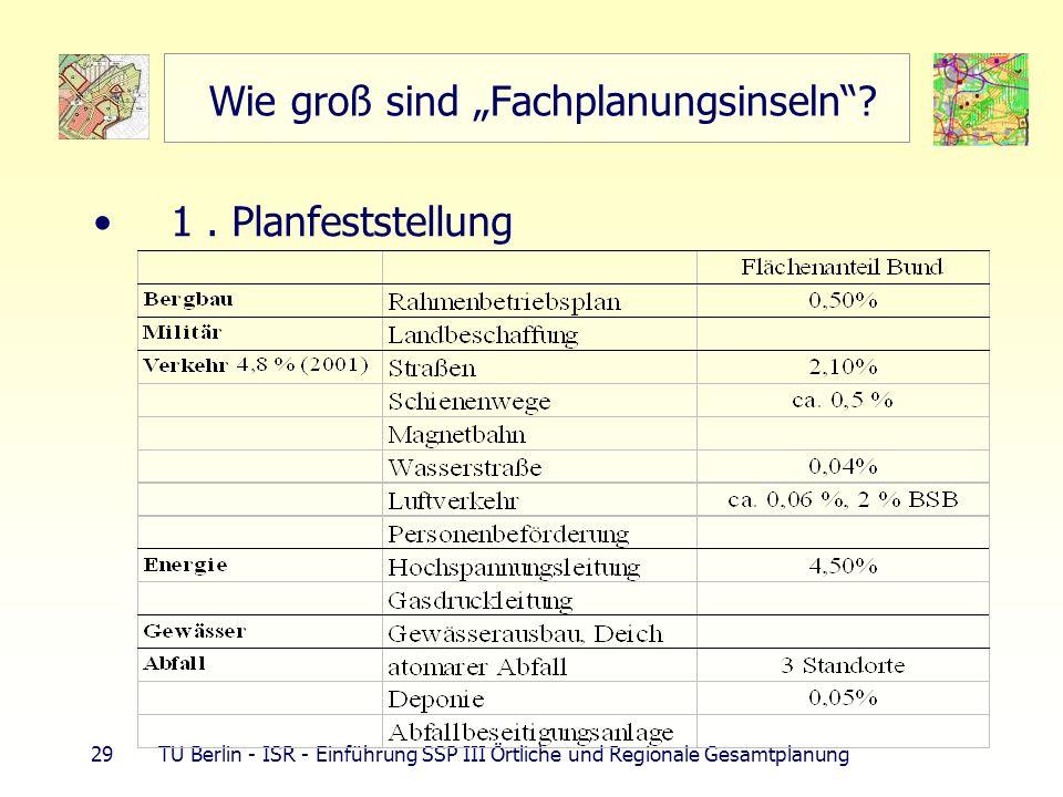29 TU Berlin - ISR - Einführung SSP III Örtliche und Regionale Gesamtplanung Wie groß sind Fachplanungsinseln? 1. Planfeststellung