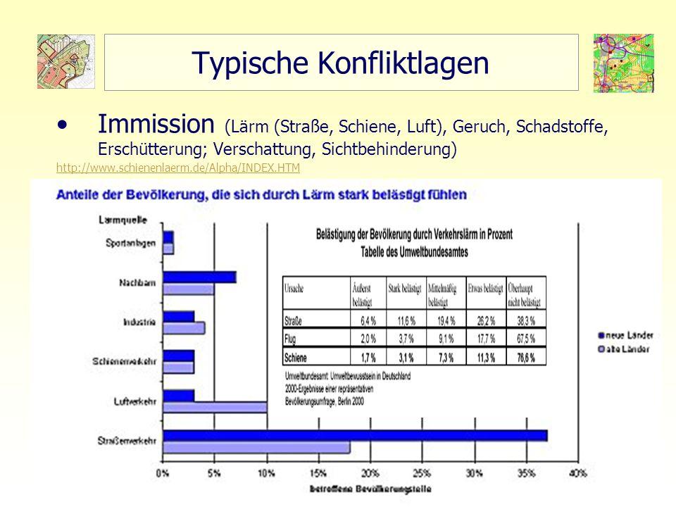3 TU Berlin - ISR - Einführung SSP III Örtliche und Regionale Gesamtplanung Typische Konfliktlagen Immission (Lärm (Straße, Schiene, Luft), Geruch, Sc