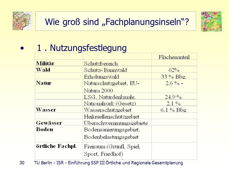 30 TU Berlin - ISR - Einführung SSP III Örtliche und Regionale Gesamtplanung Wie groß sind Fachplanungsinseln? 1. Nutzungsfestlegung