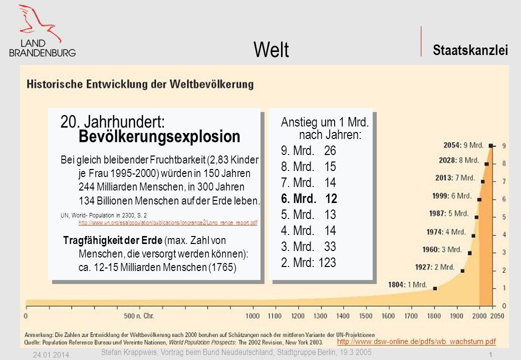 Staatskanzlei Stefan Krappweis, Vortrag beim Bund Neudeutschland, Stadtgruppe Berlin, 19.3.2005 24.01.2014 0 Demografischer Wandel in Ostdeutschland Menschen gehen, Wölfe kommen.