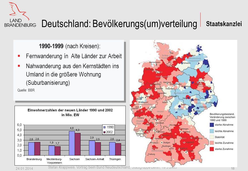 Staatskanzlei Stefan Krappweis, Vortrag beim Bund Neudeutschland, Stadtgruppe Berlin, 19.3.2005 24.01.2014 17 Bevölkerungsentwicklung – Neue Länder