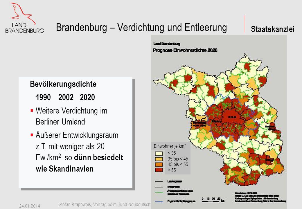 Staatskanzlei Stefan Krappweis, Vortrag beim Bund Neudeutschland, Stadtgruppe Berlin, 19.3.2005 24.01.2014 24 Brandenburg – Umverteilung