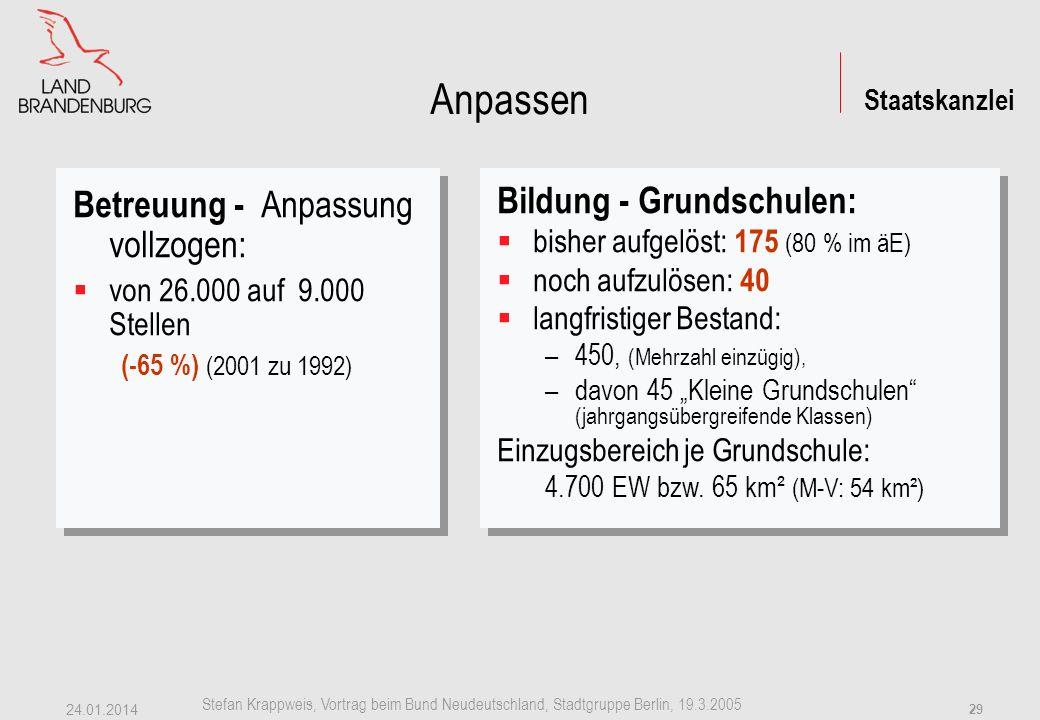 Staatskanzlei Stefan Krappweis, Vortrag beim Bund Neudeutschland, Stadtgruppe Berlin, 19.3.2005 24.01.2014 28 3.