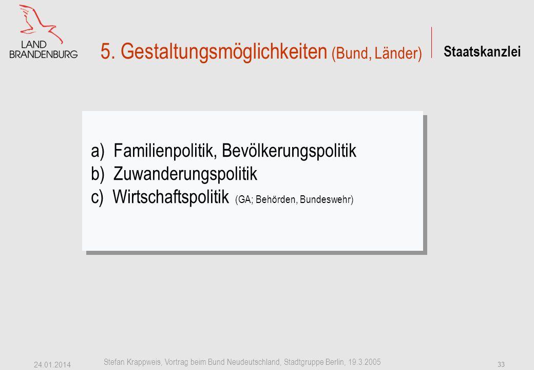 Staatskanzlei Stefan Krappweis, Vortrag beim Bund Neudeutschland, Stadtgruppe Berlin, 19.3.2005 24.01.2014 32 4.