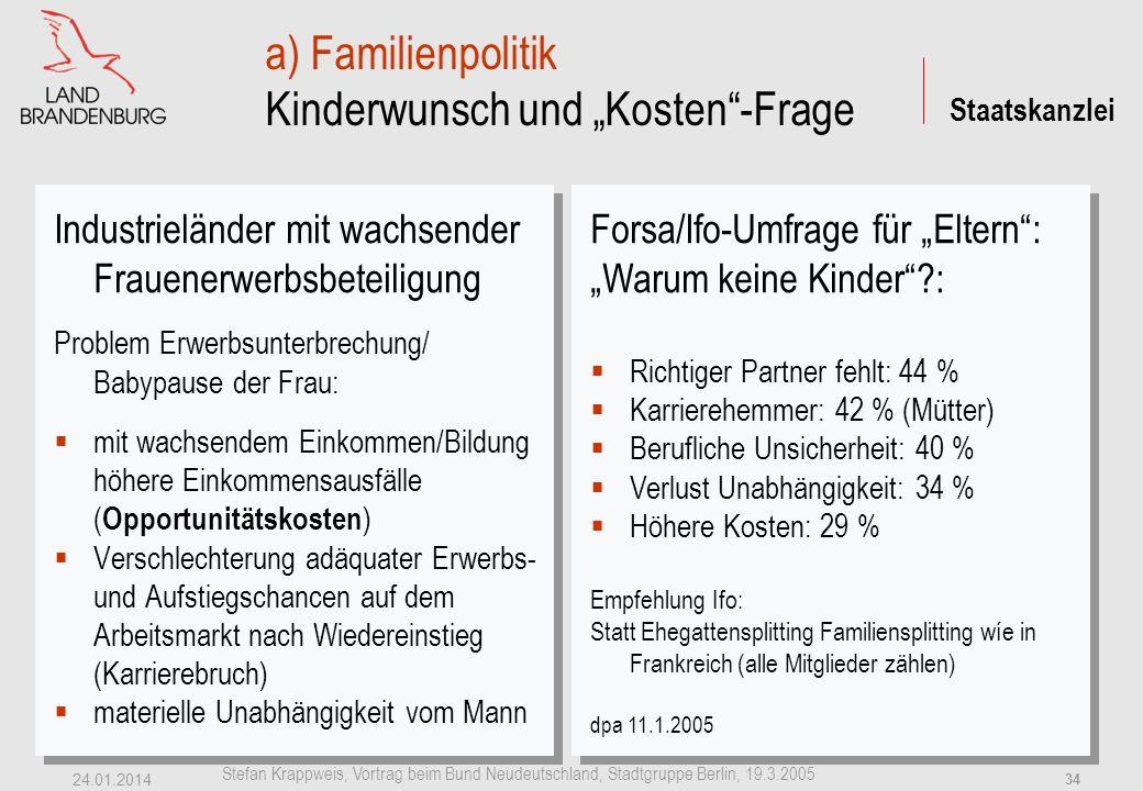 Staatskanzlei Stefan Krappweis, Vortrag beim Bund Neudeutschland, Stadtgruppe Berlin, 19.3.2005 24.01.2014 33 5.
