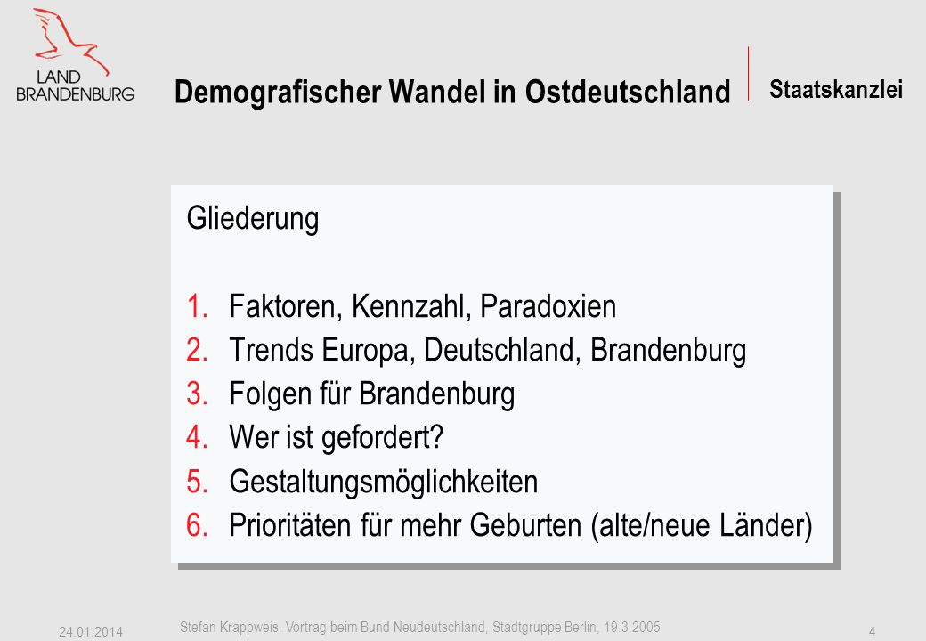 Staatskanzlei Stefan Krappweis, Vortrag beim Bund Neudeutschland, Stadtgruppe Berlin, 19.3.2005 24.01.2014 3 Zukünftige Geburtenziffern weltweit BiB-Mitteilungen 2/2004 TFR = total fertility rate (zusammengefasste Geburtenziffer) http://www.bib-demographie.de/publikat/bib-mit2_2004_KarteTFR.pdf BiB-Mitteilungen 2/2004 TFR = total fertility rate (zusammengefasste Geburtenziffer) http://www.bib-demographie.de/publikat/bib-mit2_2004_KarteTFR.pdf