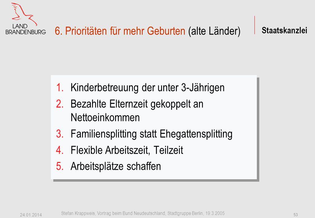 Staatskanzlei Stefan Krappweis, Vortrag beim Bund Neudeutschland, Stadtgruppe Berlin, 19.3.2005 24.01.2014 52 Transferleistungen