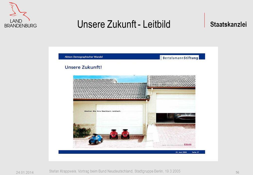 Staatskanzlei Stefan Krappweis, Vortrag beim Bund Neudeutschland, Stadtgruppe Berlin, 19.3.2005 24.01.2014 55 Strategievorschlag: DELFI - K³ - NW 1.