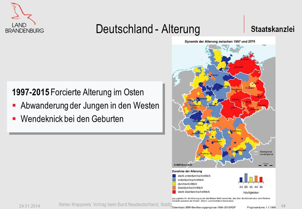 Staatskanzlei Stefan Krappweis, Vortrag beim Bund Neudeutschland, Stadtgruppe Berlin, 19.3.2005 24.01.2014 63 Deutschland - Alterung Quelle: Herwig Birg, Soziale Auswirkungen der demographischen Entwicklung, Informationen zur politischen Bildung (Heft 282), http://www.bpb.de/popup_druckversion.html?guid=KN8WS2 http://www.bpb.de/popup_druckversion.html?guid=KN8WS2 2020: 100 (20-60-Jährige) zu 91 (Nicht-Erwerbstätige) 2050: 100 zu 123