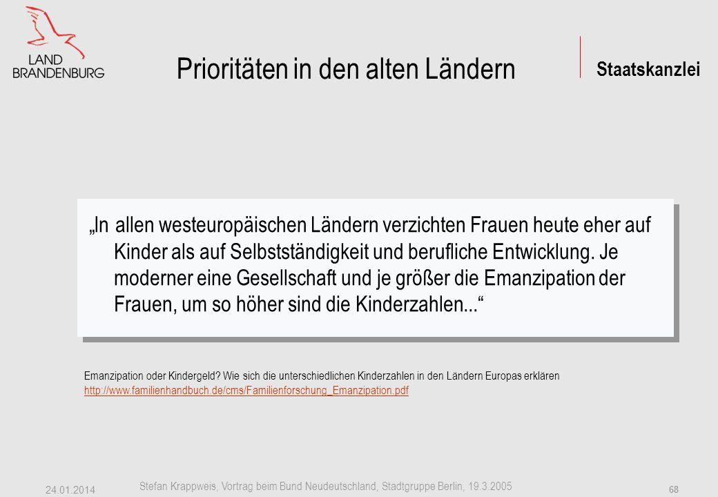 Staatskanzlei Stefan Krappweis, Vortrag beim Bund Neudeutschland, Stadtgruppe Berlin, 19.3.2005 24.01.2014 67 Brandenburg: Demografische Zeitachse