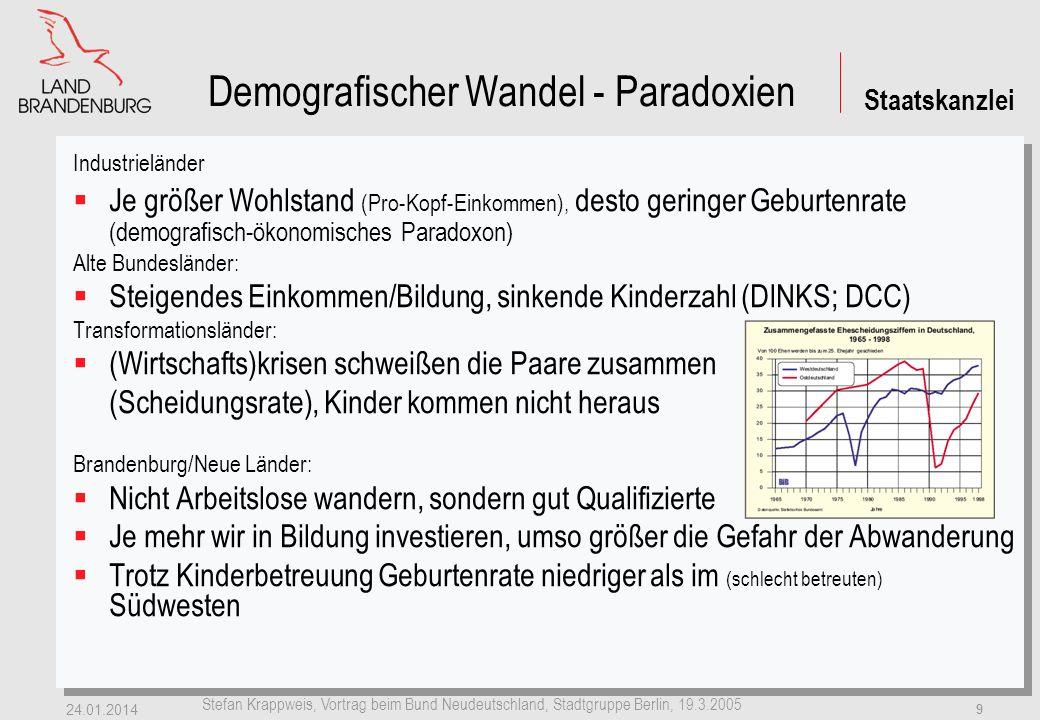 Staatskanzlei Stefan Krappweis, Vortrag beim Bund Neudeutschland, Stadtgruppe Berlin, 19.3.2005 24.01.2014 8 Alterung 21.