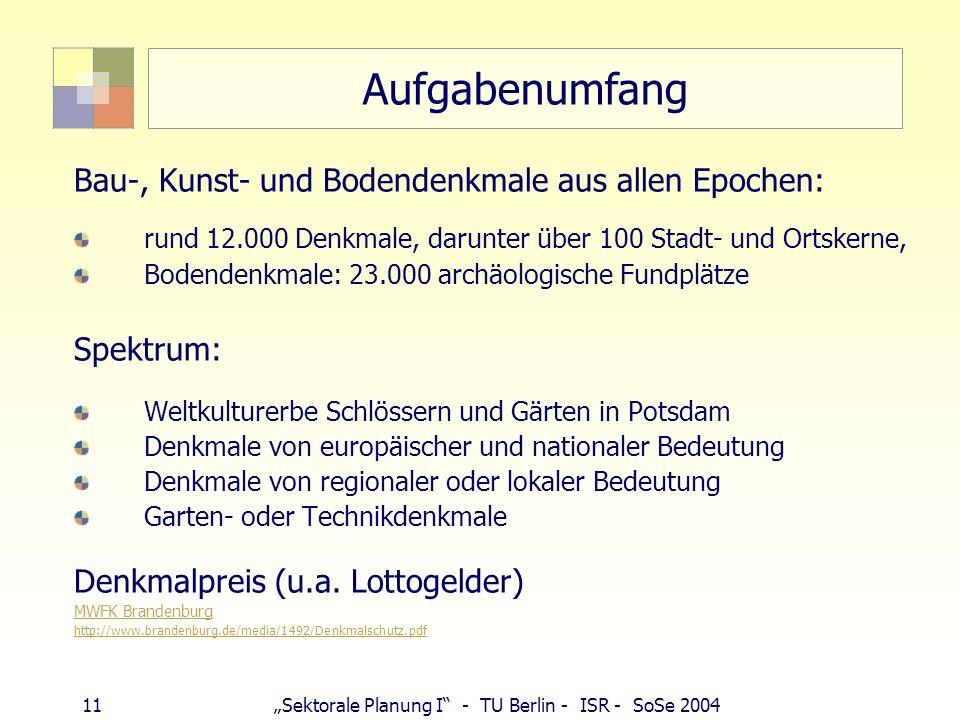 11Sektorale Planung I - TU Berlin - ISR - SoSe 2004 Aufgabenumfang Bau-, Kunst- und Bodendenkmale aus allen Epochen: rund 12.000 Denkmale, darunter üb