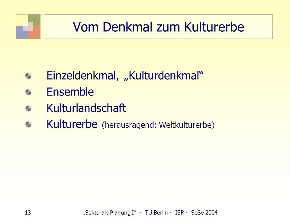 13Sektorale Planung I - TU Berlin - ISR - SoSe 2004 Vom Denkmal zum Kulturerbe Einzeldenkmal, Kulturdenkmal Ensemble Kulturlandschaft Kulturerbe (hera