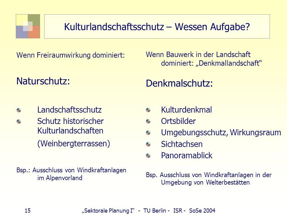 15Sektorale Planung I - TU Berlin - ISR - SoSe 2004 Kulturlandschaftsschutz – Wessen Aufgabe? Wenn Freiraumwirkung dominiert: Naturschutz: Landschafts