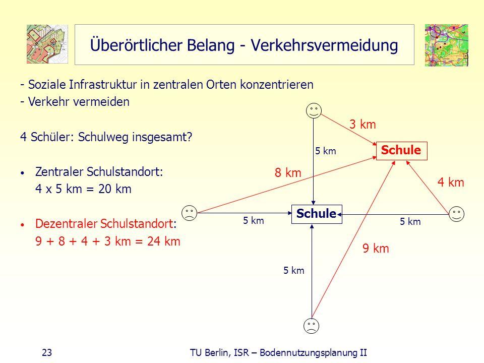 23 TU Berlin, ISR – Bodennutzungsplanung II Überörtlicher Belang - Verkehrsvermeidung Schule - Soziale Infrastruktur in zentralen Orten konzentrieren