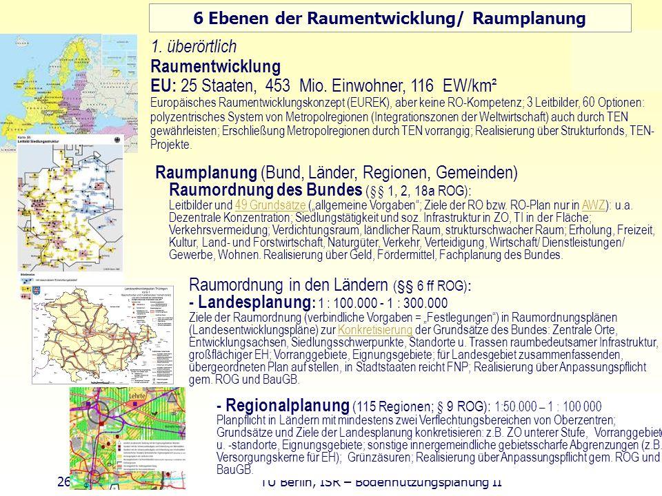 26 TU Berlin, ISR – Bodennutzungsplanung II 1. überörtlich Raumentwicklung EU: 25 Staaten, 453 Mio. Einwohner, 116 EW/km² Europäisches Raumentwicklung