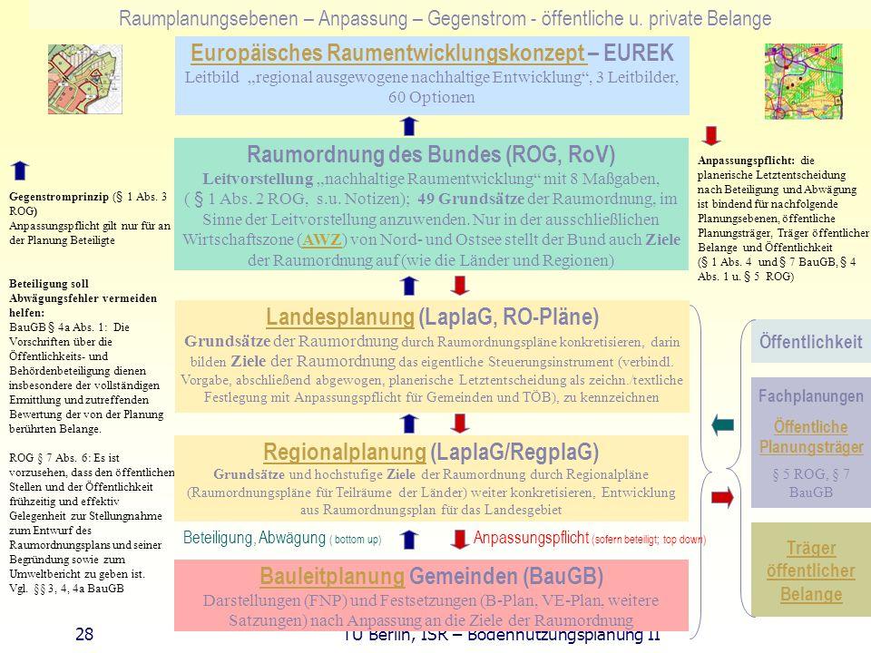 28 TU Berlin, ISR – Bodennutzungsplanung II Europäisches Raumentwicklungskonzept Europäisches Raumentwicklungskonzept – EUREK Leitbild regional ausgew