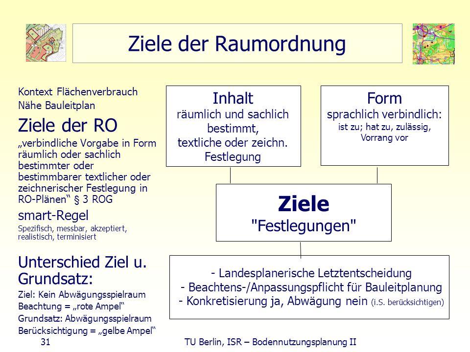 31 TU Berlin, ISR – Bodennutzungsplanung II Ziele der Raumordnung Kontext Flächenverbrauch Nähe Bauleitplan Ziele der RO verbindliche Vorgabe in Form