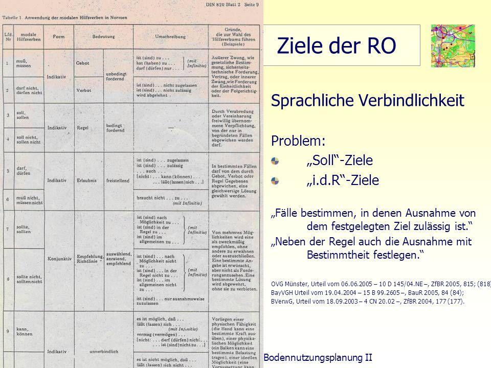 32 TU Berlin, ISR – Bodennutzungsplanung II Ziele der RO Sprachliche Verbindlichkeit Problem: Soll-Ziele i.d.R-Ziele Fälle bestimmen, in denen Ausnahm