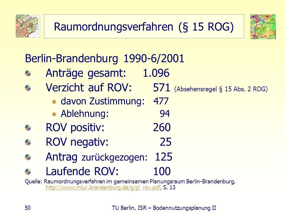 50 TU Berlin, ISR – Bodennutzungsplanung II Raumordnungsverfahren (§ 15 ROG) Berlin-Brandenburg 1990-6/2001 Anträge gesamt: 1.096 Verzicht auf ROV: 57