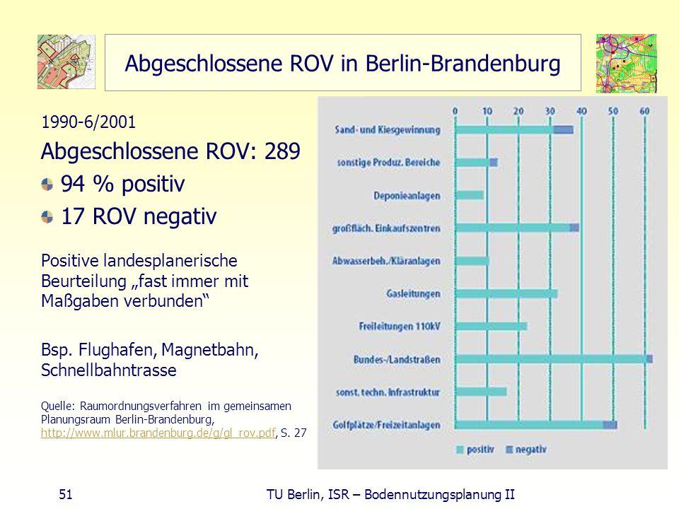 51 TU Berlin, ISR – Bodennutzungsplanung II Abgeschlossene ROV in Berlin-Brandenburg 1990-6/2001 Abgeschlossene ROV: 289 94 % positiv 17 ROV negativ P