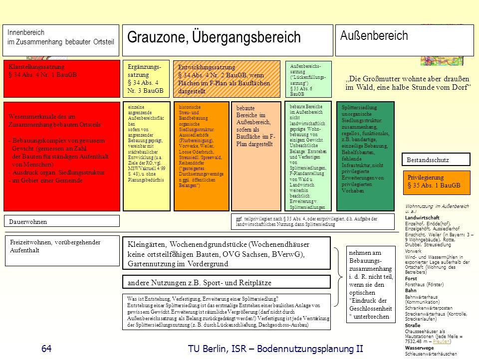 64 TU Berlin, ISR – Bodennutzungsplanung II Innenbereich im Zusammenhang bebauter Ortsteil Außenbereich historische Streu- und Bandbebauung organische
