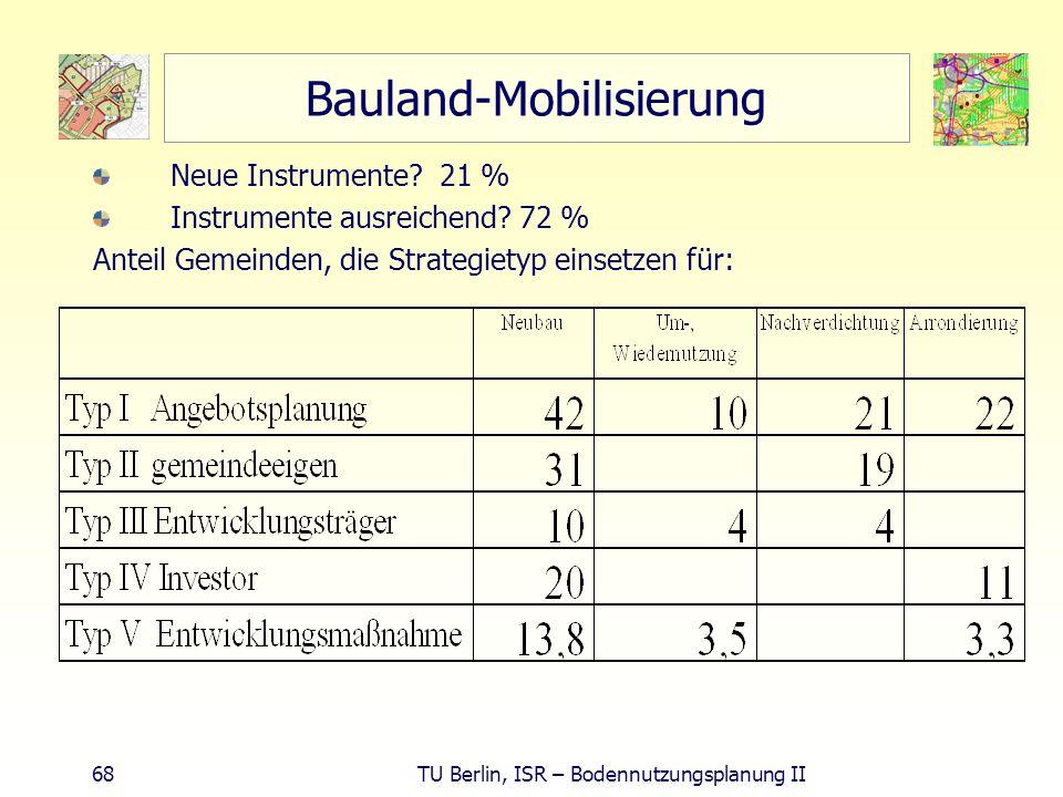 68 TU Berlin, ISR – Bodennutzungsplanung II Bauland-Mobilisierung Neue Instrumente? 21 % Instrumente ausreichend? 72 % Anteil Gemeinden, die Strategie