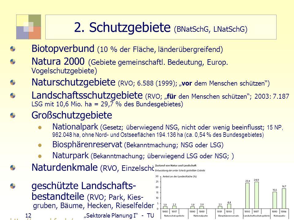12Sektorale Planung I - TU Berlin - ISR - SoSe 2007 2. Schutzgebiete (BNatSchG, LNatSchG) Biotopverbund (10 % der Fläche, länderübergreifend) Natura 2