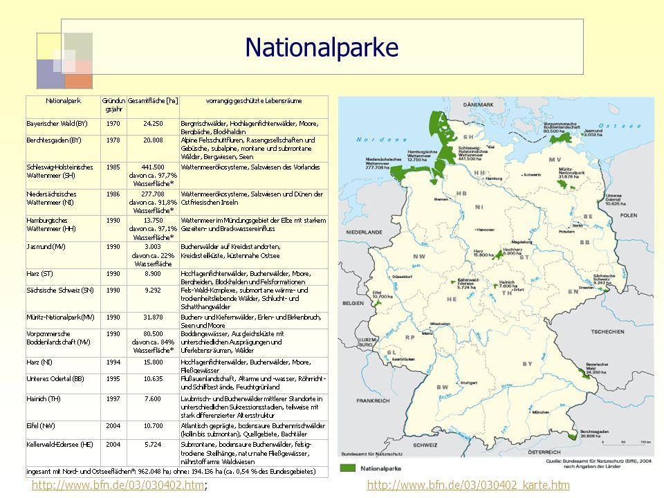 15Sektorale Planung I - TU Berlin - ISR - SoSe 2007 Nationalparke http://www.bfn.de/03/030402.htmhttp://www.bfn.de/03/030402.htm; http://www.bfn.de/03