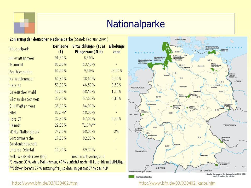 16Sektorale Planung I - TU Berlin - ISR - SoSe 2007 Nationalparke http://www.bfn.de/03/030402.htmhttp://www.bfn.de/03/030402.htm; http://www.bfn.de/03