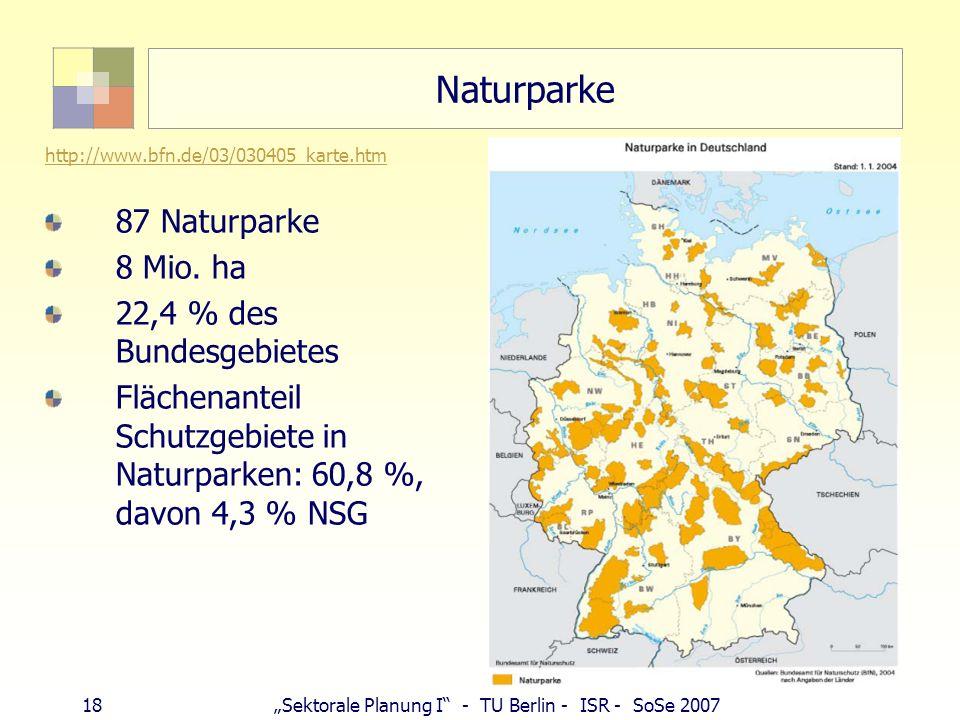 18Sektorale Planung I - TU Berlin - ISR - SoSe 2007 Naturparke http://www.bfn.de/03/030405_karte.htm 87 Naturparke 8 Mio. ha 22,4 % des Bundesgebietes