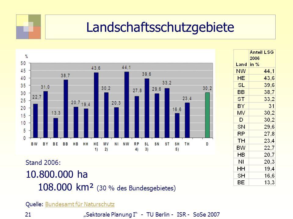 21Sektorale Planung I - TU Berlin - ISR - SoSe 2007 Landschaftsschutzgebiete Stand 2006: 10.800.000 ha 108.000 km² (30 % des Bundesgebietes) Quelle: B