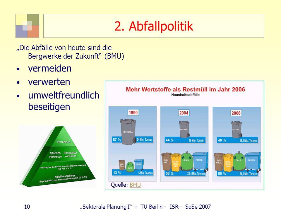 10Sektorale Planung I - TU Berlin - ISR - SoSe 2007 2. Abfallpolitik Die Abfälle von heute sind die Bergwerke der Zukunft (BMU) vermeiden verwerten um