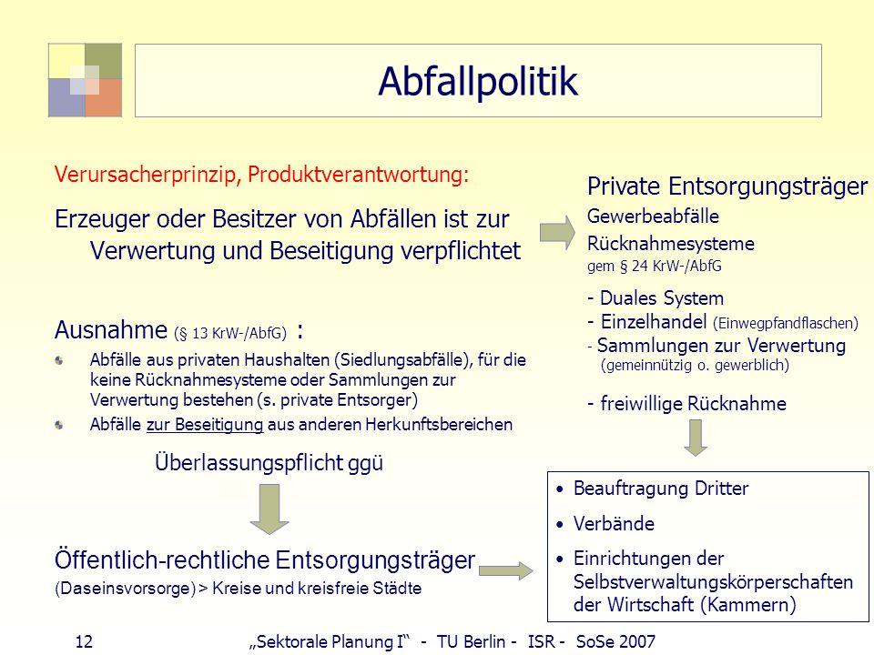 12Sektorale Planung I - TU Berlin - ISR - SoSe 2007 Abfallpolitik Verursacherprinzip, Produktverantwortung: Erzeuger oder Besitzer von Abfällen ist zu