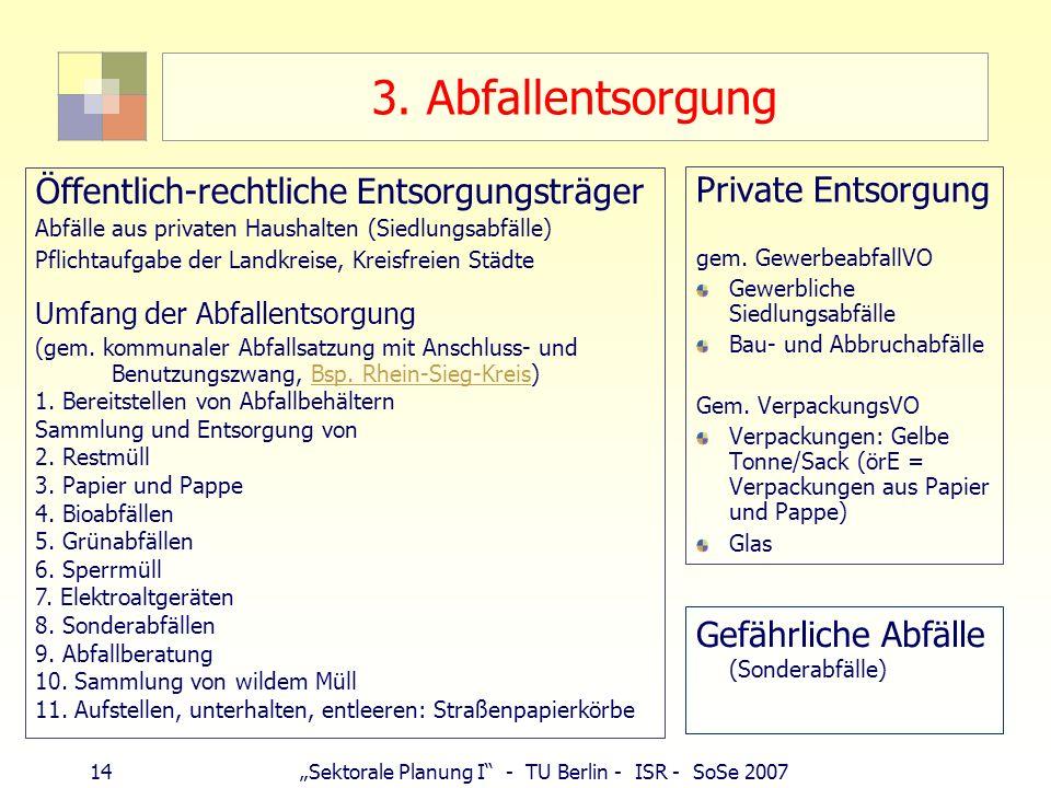 14Sektorale Planung I - TU Berlin - ISR - SoSe 2007 3. Abfallentsorgung Private Entsorgung gem. GewerbeabfallVO Gewerbliche Siedlungsabfälle Bau- und
