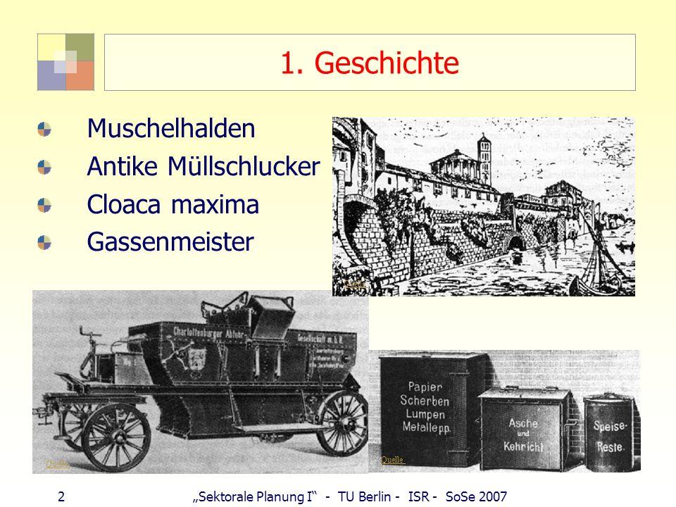 23Sektorale Planung I - TU Berlin - ISR - SoSe 2007 Deponien Juni 2005: Restabfallbehandlung (Verordnung über die umweltverträgliche Ablagerung von Siedlungsabfällen - Abfallablagerungsverordnung AbfAblV) Ziel: Halbierung Deponie-Abfallmenge keine biologischen Prozesse in Deponien (Die Halde von heute lebt: Methan, Deponiewasser, Grundwassergefahr, Bioreaktoren).