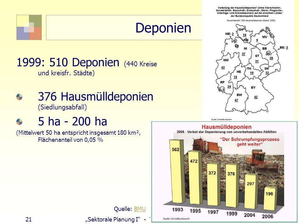 21Sektorale Planung I - TU Berlin - ISR - SoSe 2007 Deponien 1999: 510 Deponien (440 Kreise und kreisfr. Städte) 376 Hausmülldeponien (Siedlungsabfall