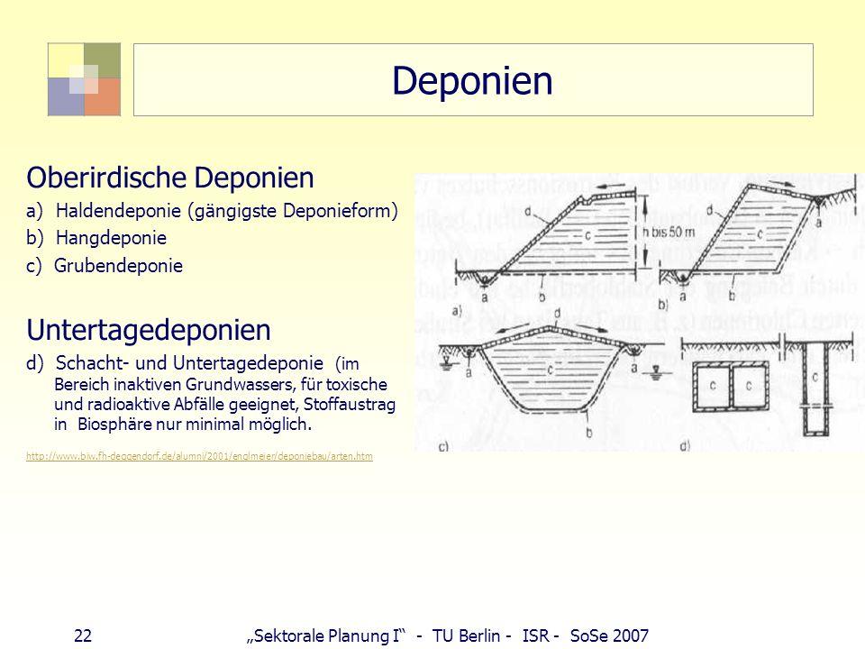 22Sektorale Planung I - TU Berlin - ISR - SoSe 2007 Deponien Oberirdische Deponien a) Haldendeponie (gängigste Deponieform) b) Hangdeponie c) Grubende