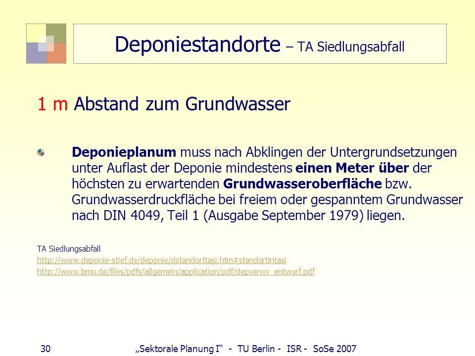 30Sektorale Planung I - TU Berlin - ISR - SoSe 2007 Deponiestandorte – TA Siedlungsabfall 1 m Abstand zum Grundwasser Deponieplanum muss nach Abklinge