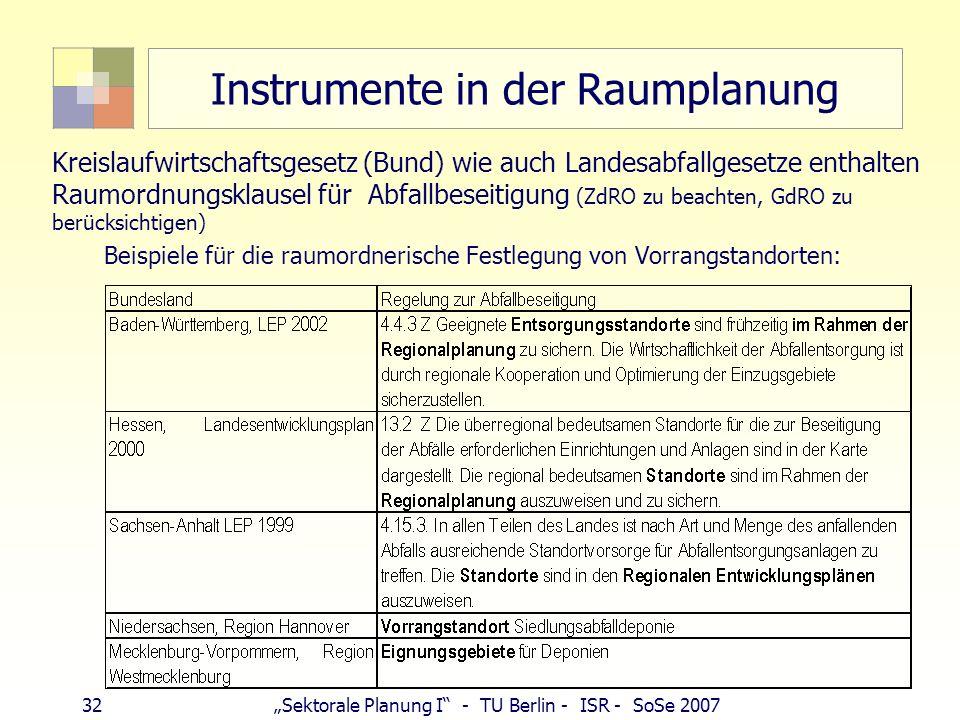 32Sektorale Planung I - TU Berlin - ISR - SoSe 2007 Instrumente in der Raumplanung Kreislaufwirtschaftsgesetz (Bund) wie auch Landesabfallgesetze enth
