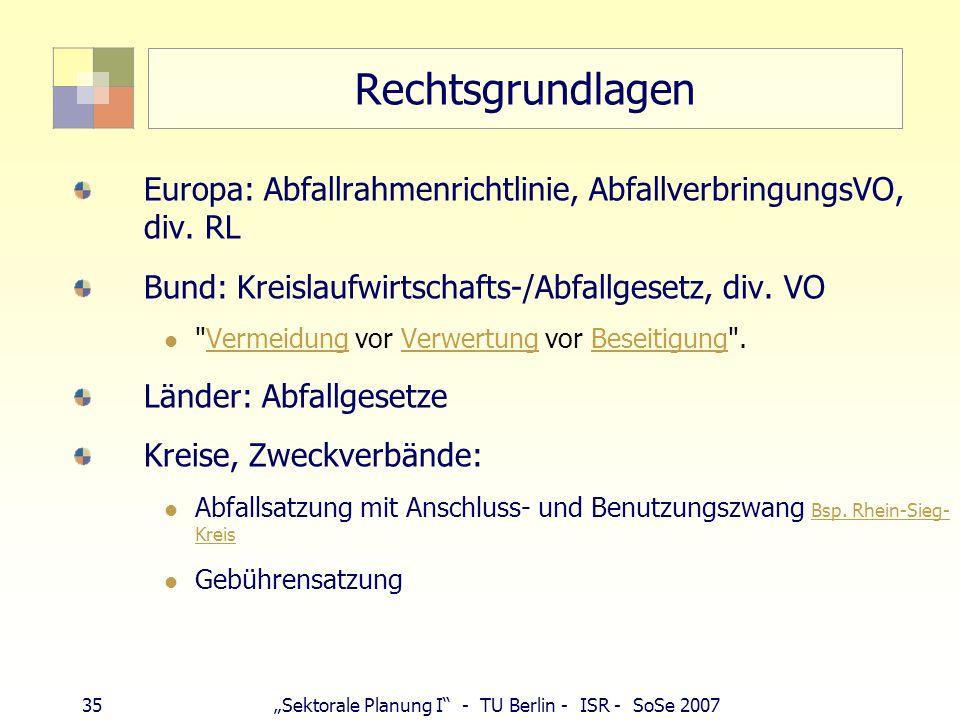 35Sektorale Planung I - TU Berlin - ISR - SoSe 2007 Rechtsgrundlagen Europa: Abfallrahmenrichtlinie, AbfallverbringungsVO, div. RL Bund: Kreislaufwirt