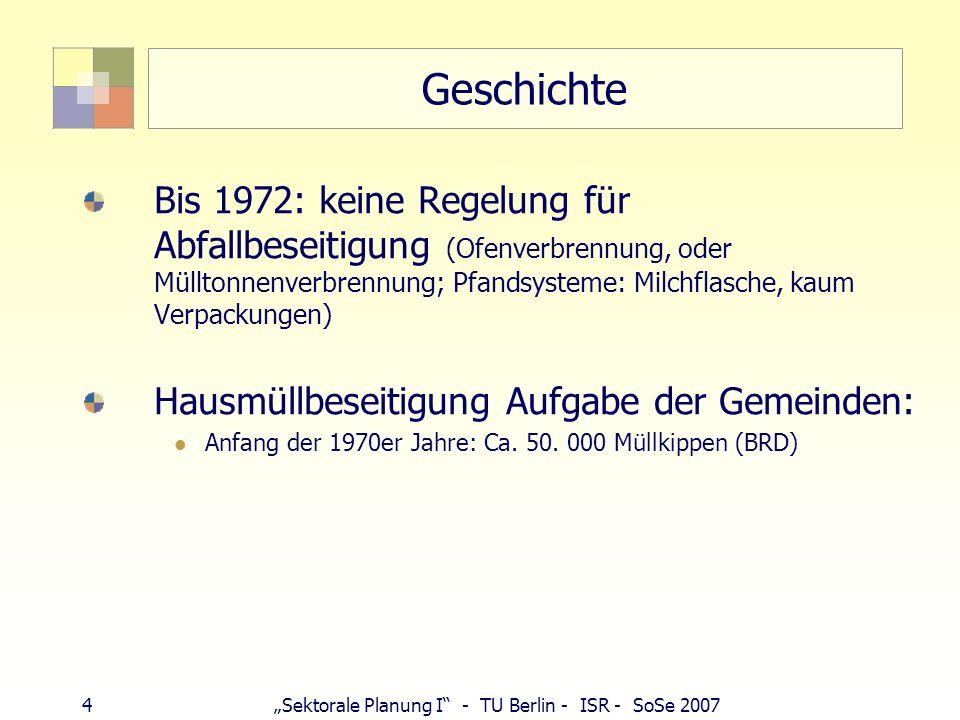 4Sektorale Planung I - TU Berlin - ISR - SoSe 2007 Geschichte Bis 1972: keine Regelung für Abfallbeseitigung (Ofenverbrennung, oder Mülltonnenverbrenn